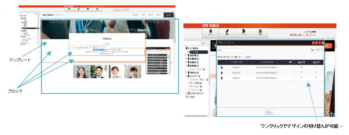 採用マーケティングを支援するクラウドサービス「TORERU」を提供開始―サイト・パブリス